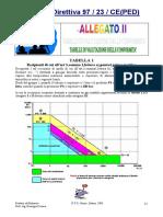 Linee Guida PED_2