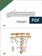 Glucolisis II.pdf