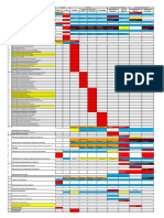 237515593-Plantilla-Entregables-TOGAF-9-1.pdf