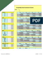 Utilities Conv. Factors