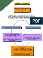 1.7 Iniciativas Estrategicas, Competencia basada en el tiempo (1).pdf