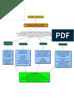 1.3 El punto de vista de la estrategia.pdf