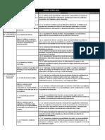 Controles de Seguridad ISO27002-2013