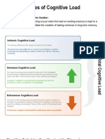 Optimizing Course Design for Cognitive Load