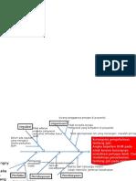 diagram ikan BGM.pptx