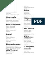 Climas de Guatemala