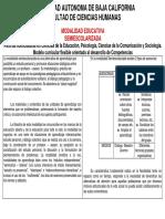Modalidad semiescolarizada UABC 2017-2 2018-1