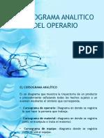 Cursograma Analitico Del Operario