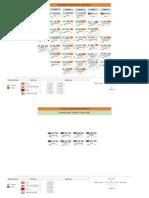 242 Mapa Curricular Tecnología en Logística Integral 27-05-2015