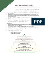 HR Induction Assingment