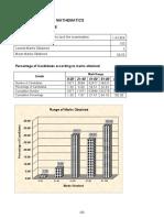 ICSE 2014 Pupil analysis Mathematics