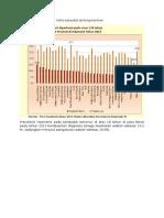 Prevalensi faktor resiko pjk.docx
