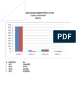 Grafik 1 SMA