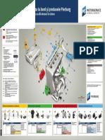 OBD – Diagnoză on-Board Şi Produse PIERBURG