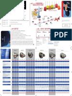 cfm-technical-data.pdf