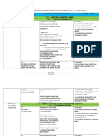 RPT SN F4 2015.docx
