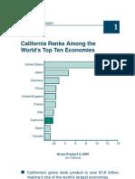 Calfacts Economy 2006