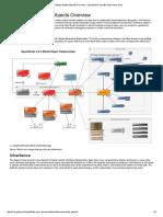OpenStudio Model Objects Overview - OpenStudio_sup_®__sup_ User Docs.pdf