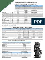 tableaux-regles.pdf