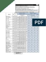 TORNEADO TABLAS.pdf