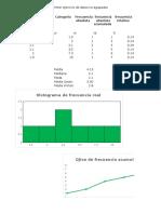 Libro1 Datos No Agrupados Graficas