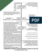Cuadrantes y Laterales en Dibujos Proyectivos.docx