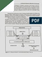 JIMÉNEZ MARTÍNEZ, PACO, VILÀ SUÑÉ, M. (1999). de La Educación Especial a Educación en La Diversidad. Paginas 70-79 133-135