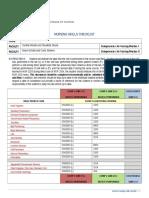 mckernon nursing skills check list