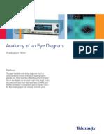 Eye Diagram Anatomy