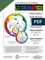 Circulo Cromatico Sell Sheet