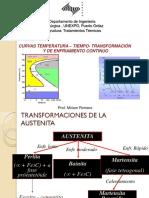 Clase de Diagramas Ttt. Miriam2017