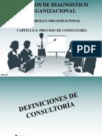 Modelos de Diagnostico Org. consultoria