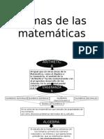 Ramas de Las Matemáticas