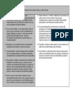 La relación entre política externa y política interna.docx