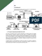 Xarxes de distribució Energetica