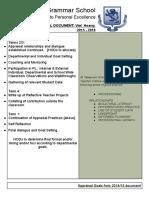 Official Appraisal Doc 2015 - 2016