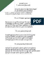 Blog Archives - simshara