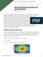 Correlation Between Soil Bearing Capacity and Modulus of Subgrade Reaction