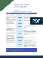 Internal Audit v External Audit (1)
