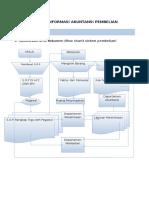 Sistem Informasi Akuntansi Pembelian
