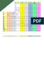 Chart Legit and Ints