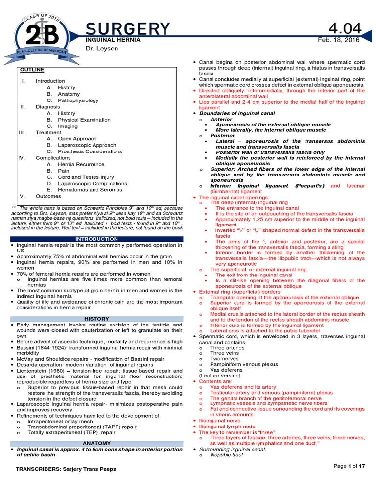 SURGERY 4.4 Inguinal Hernia | Abdomen | Human Anatomy