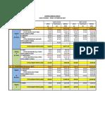 Data Beban_Tgl 13 Feb2016_Rekapitulasi