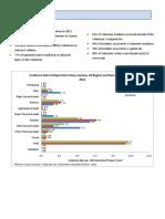 Peace Corps Guinea Crime Statistics