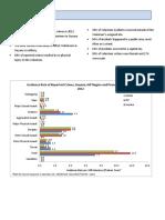 Peace Corps Guyana Crime Statistics