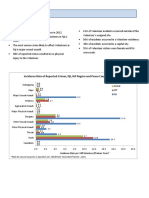 Peace Corps Fijij Country Crime Statistics