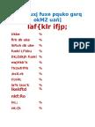 Format for Election Biodata