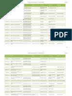 turmas_ofertadas_2016.3.pdf