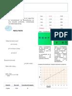 PRÁCTICA-2-Analisis cuantitativo por cromatografia en capa fina