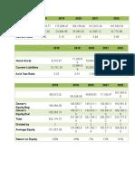Fs Analysisfinal-change Word Doc
